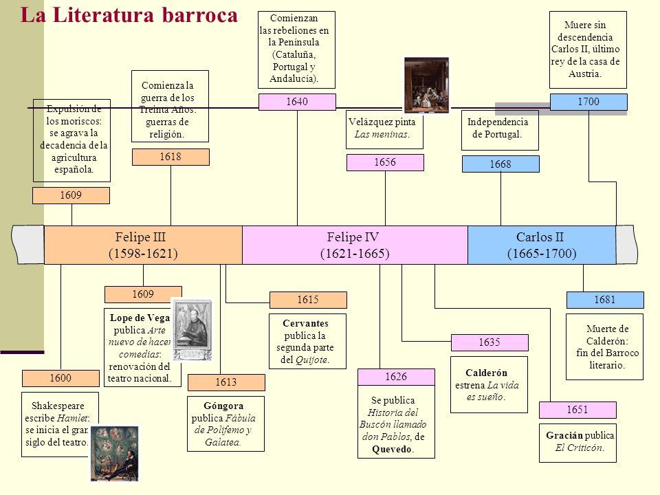 La Literatura barroca Felipe III (1598-1621) Felipe IV (1621-1665)