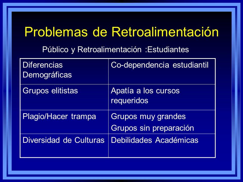 Problemas de Retroalimentación