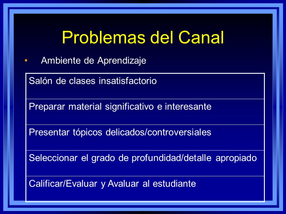 Problemas del Canal Salón de clases insatisfactorio