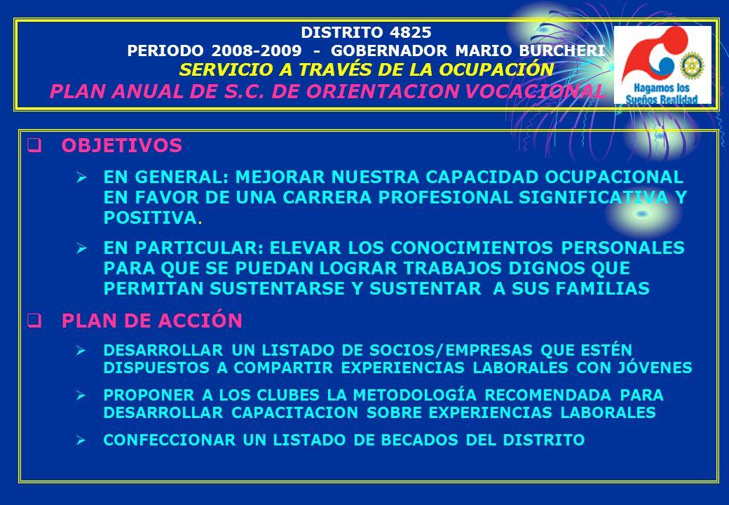 PLAN ANUAL DE S.C. DE ORIENTACION VOCACIONAL