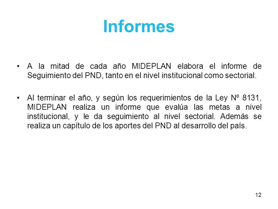 InformesA la mitad de cada año MIDEPLAN elabora el informe de Seguimiento del PND, tanto en el nivel institucional como sectorial.