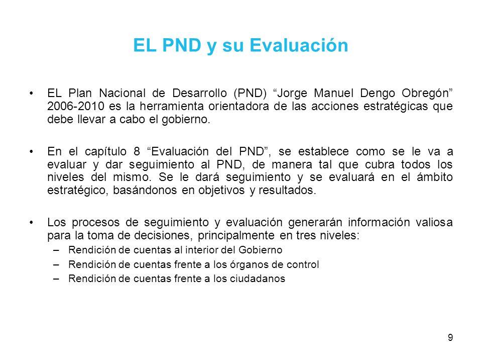 EL PND y su Evaluación