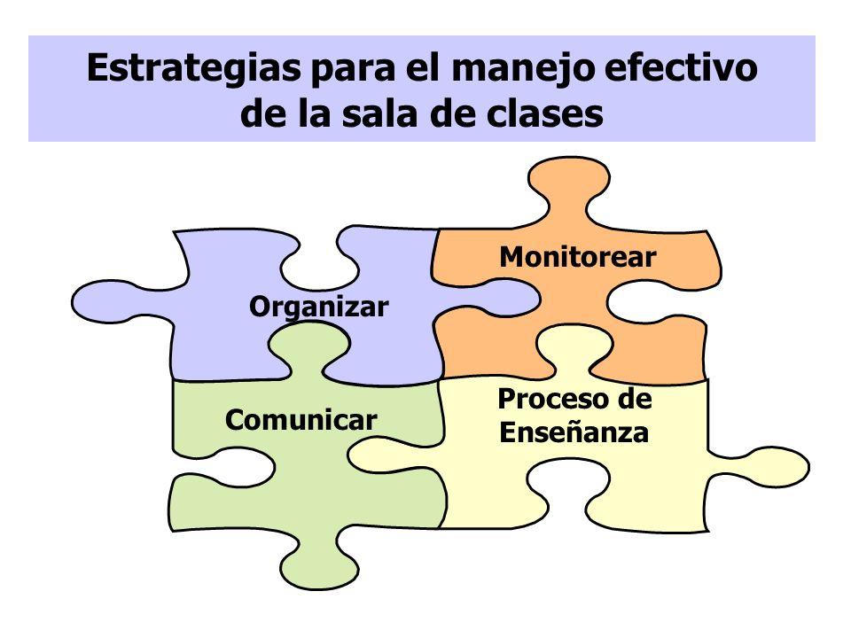 Estrategias para el manejo efectivo de la sala de clases