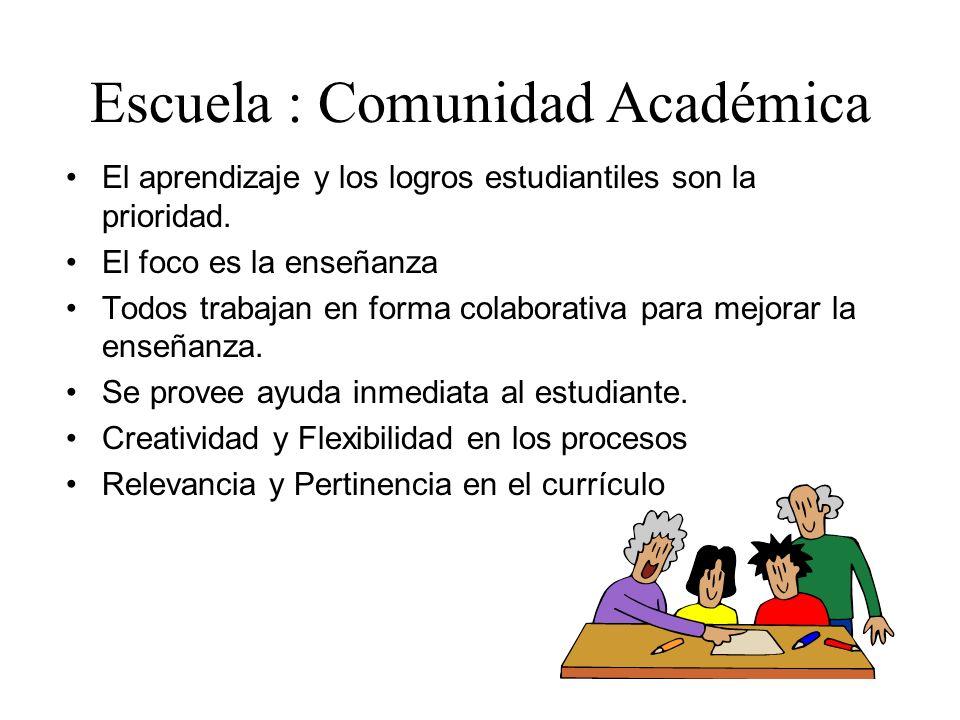 Escuela : Comunidad Académica