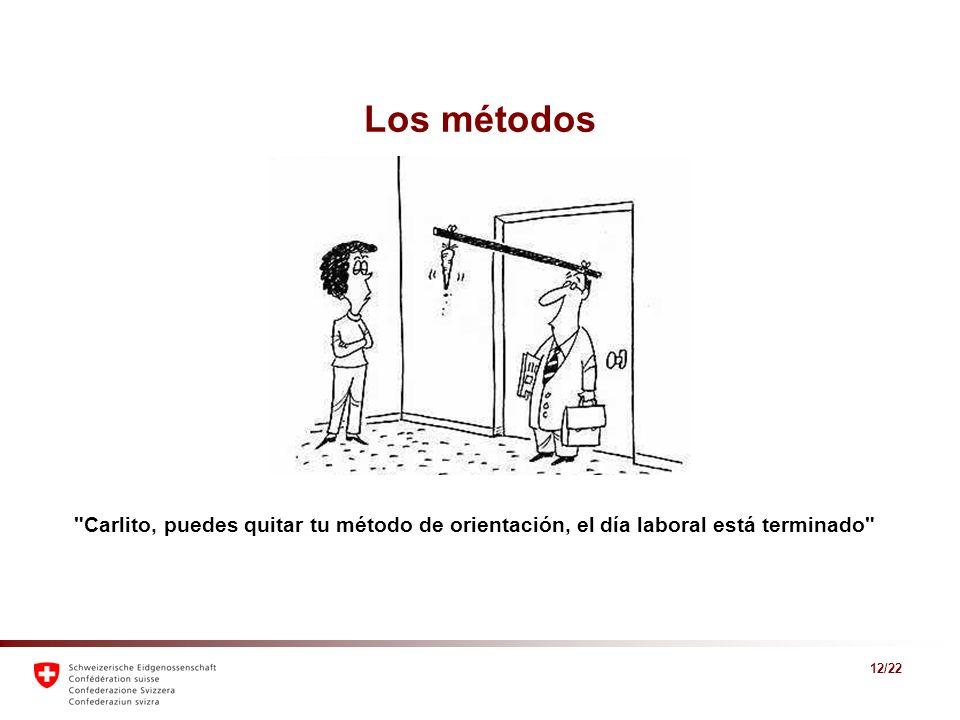 Los métodos Carlito, puedes quitar tu método de orientación, el día laboral está terminado