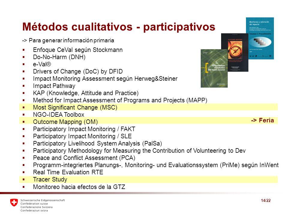 Métodos cualitativos - participativos