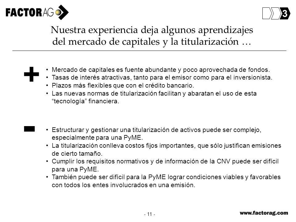 3Nuestra experiencia deja algunos aprendizajes del mercado de capitales y la titularización … +