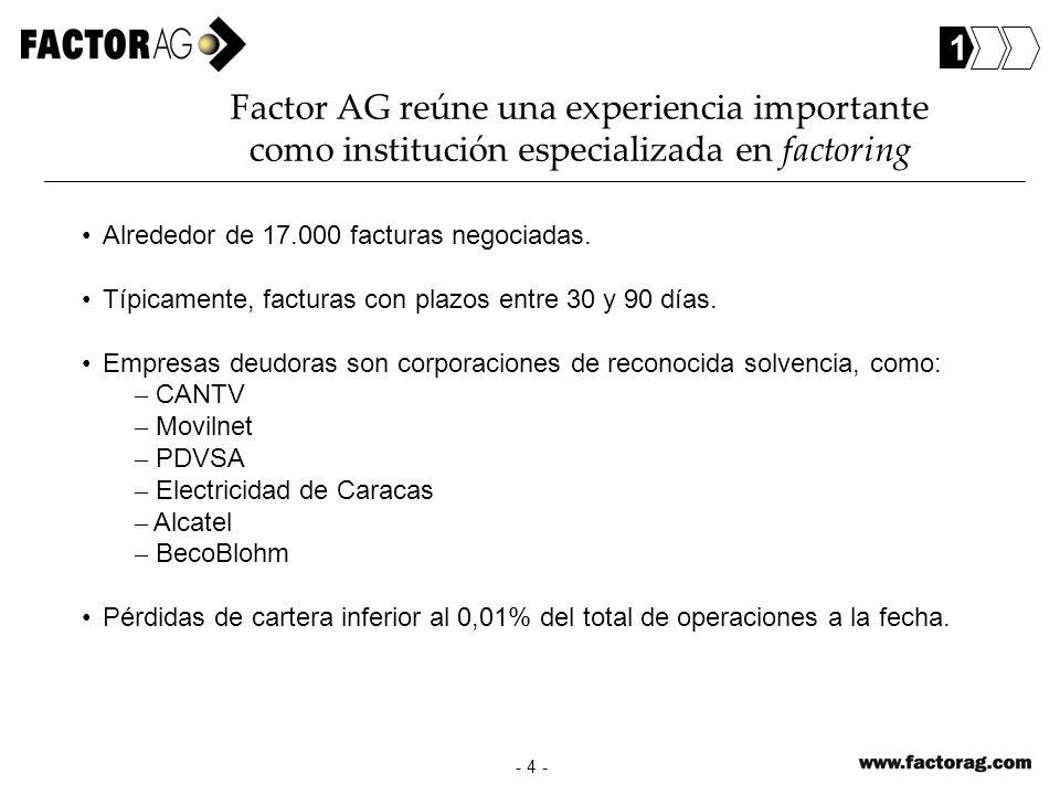 1 Factor AG reúne una experiencia importante como institución especializada en factoring. Alrededor de 17.000 facturas negociadas.