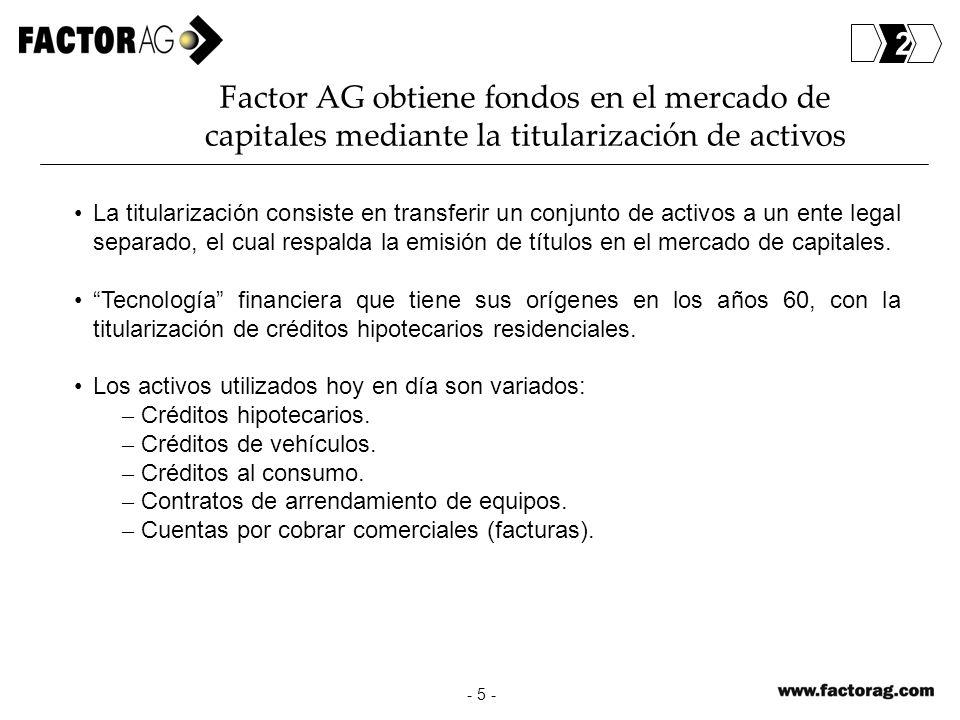 2 Factor AG obtiene fondos en el mercado de capitales mediante la titularización de activos.