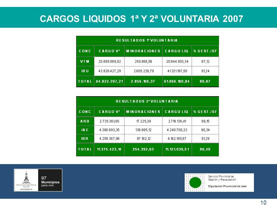 CARGOS LIQUIDOS 1ª Y 2ª VOLUNTARIA 2007