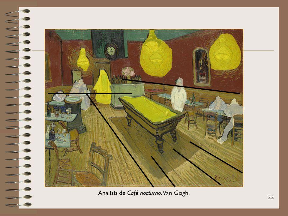 Análisis de Café nocturno. Van Gogh.