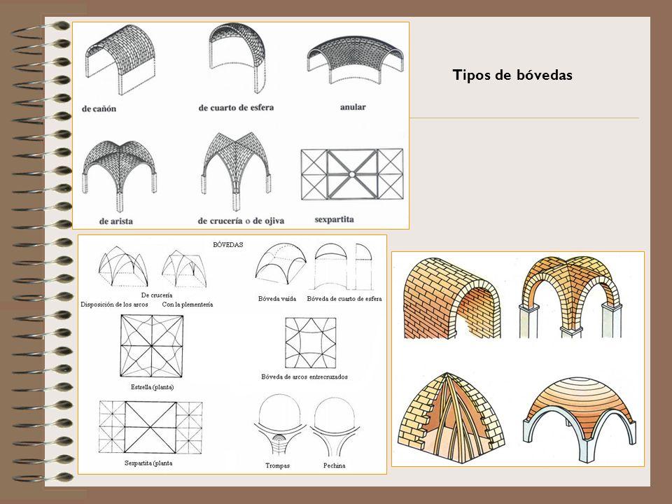 Tipos de bóvedas
