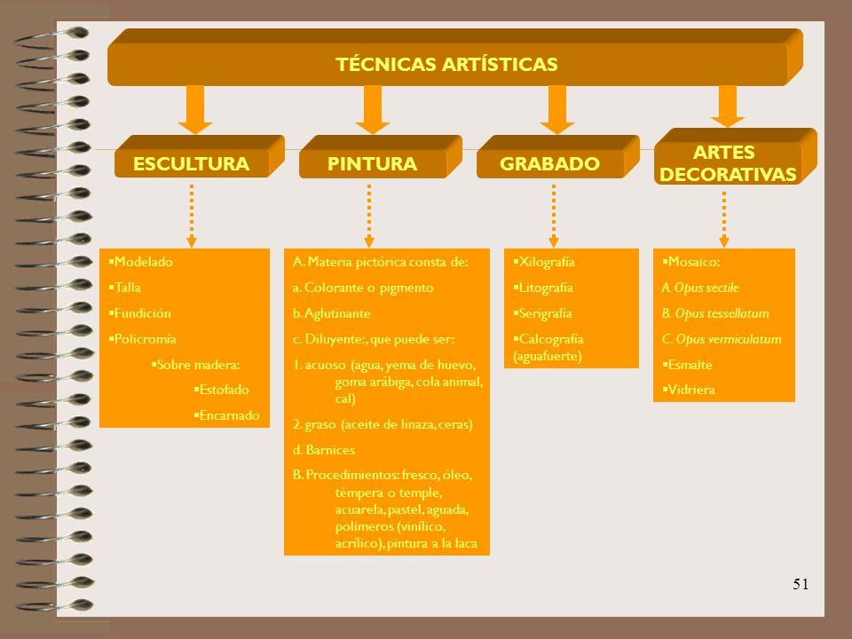 TÉCNICAS ARTÍSTICAS ARTES DECORATIVAS ESCULTURA PINTURA GRABADO