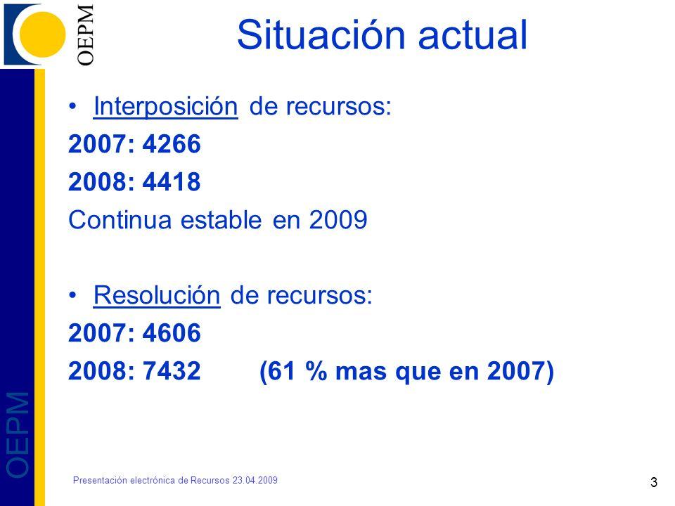 Situación actual Interposición de recursos: 2007: 4266 2008: 4418