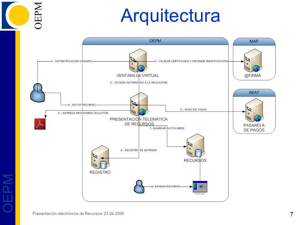 Arquitectura Presentación electrónica de Recursos 23.04.2009