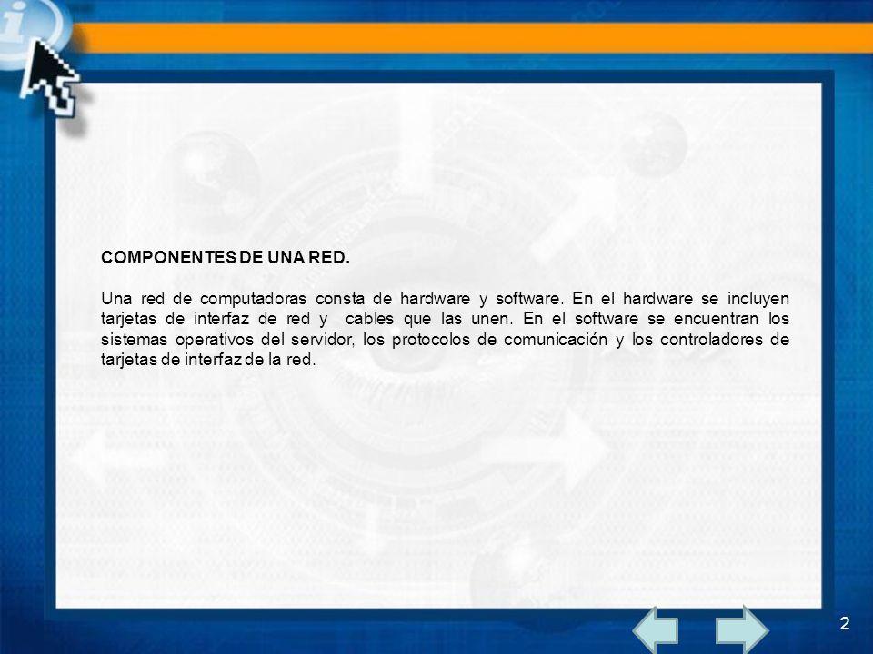 COMPONENTES DE UNA RED.