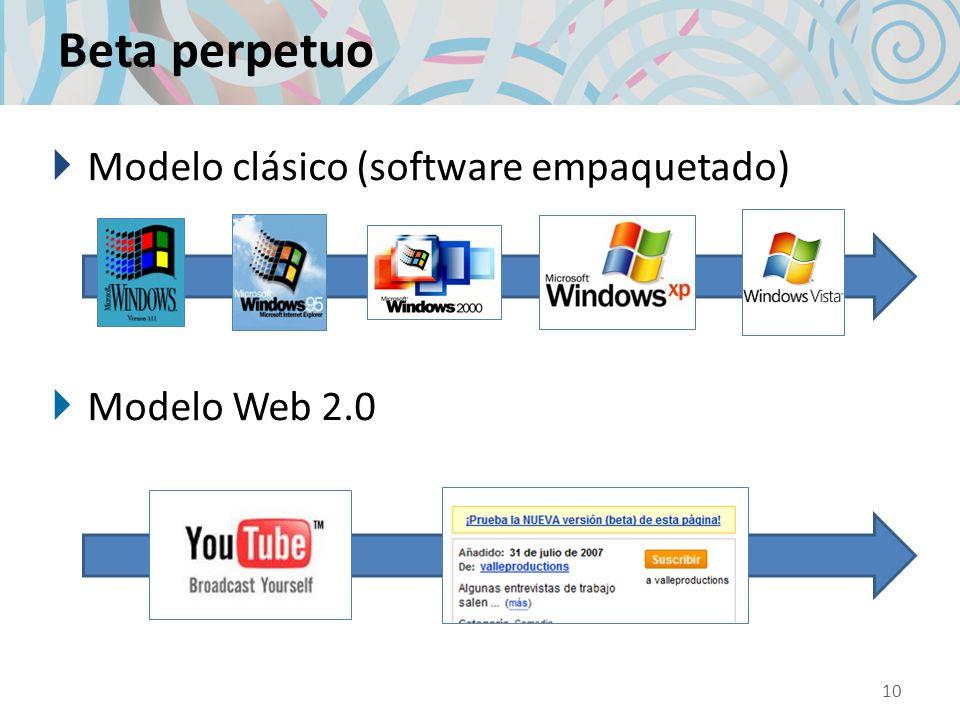 Beta perpetuo Modelo clásico (software empaquetado) Modelo Web 2.0 10