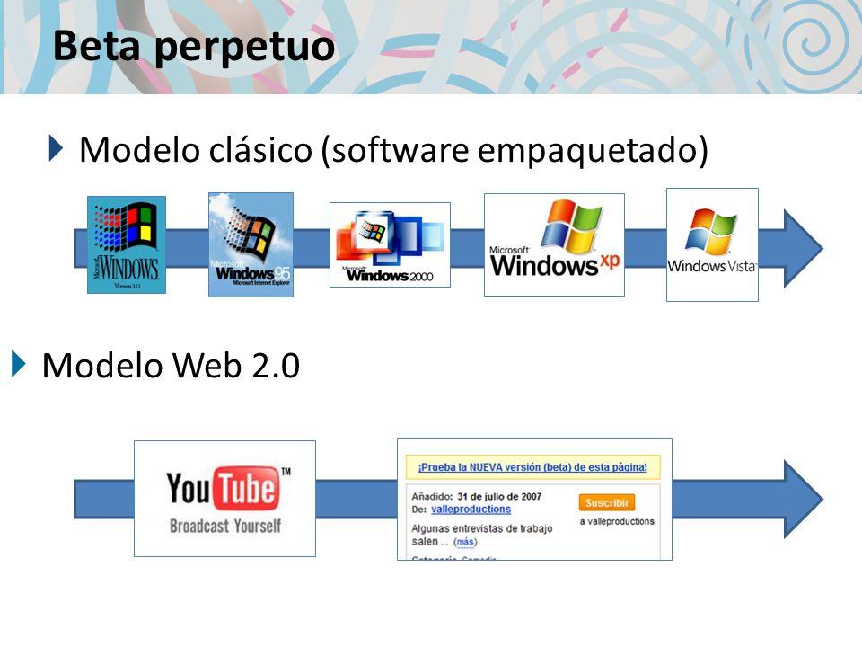 Beta perpetuo Modelo clásico (software empaquetado) Modelo Web 2.0