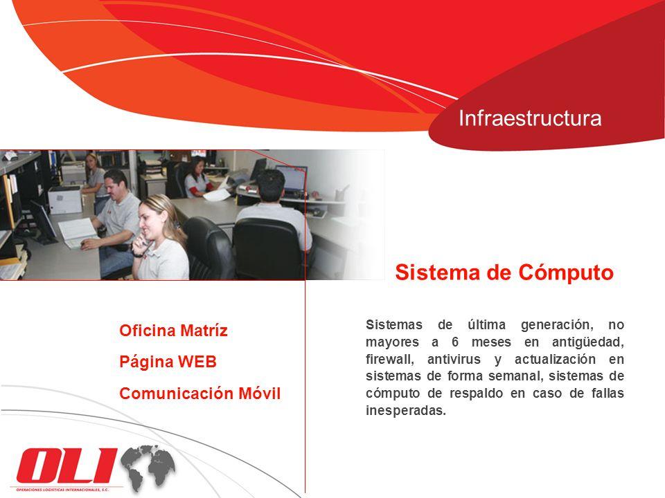 Infraestructura Sistema de Cómputo Oficina Matríz Página WEB