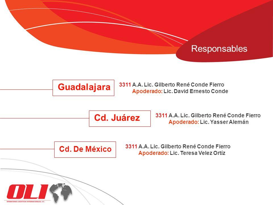 Responsables Guadalajara Cd. Juárez Cd. De México
