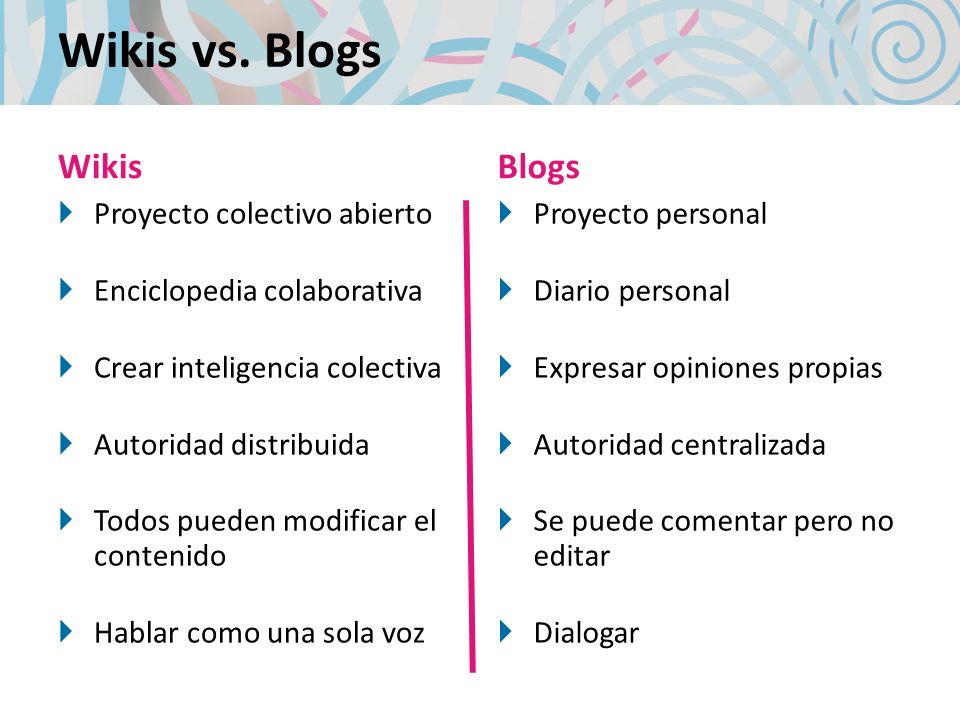 Wikis vs. Blogs Wikis Blogs Proyecto colectivo abierto