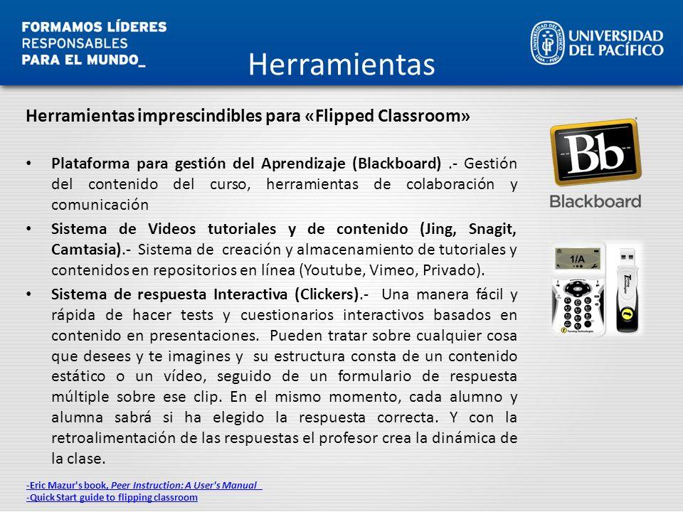 Herramientas Herramientas imprescindibles para «Flipped Classroom»