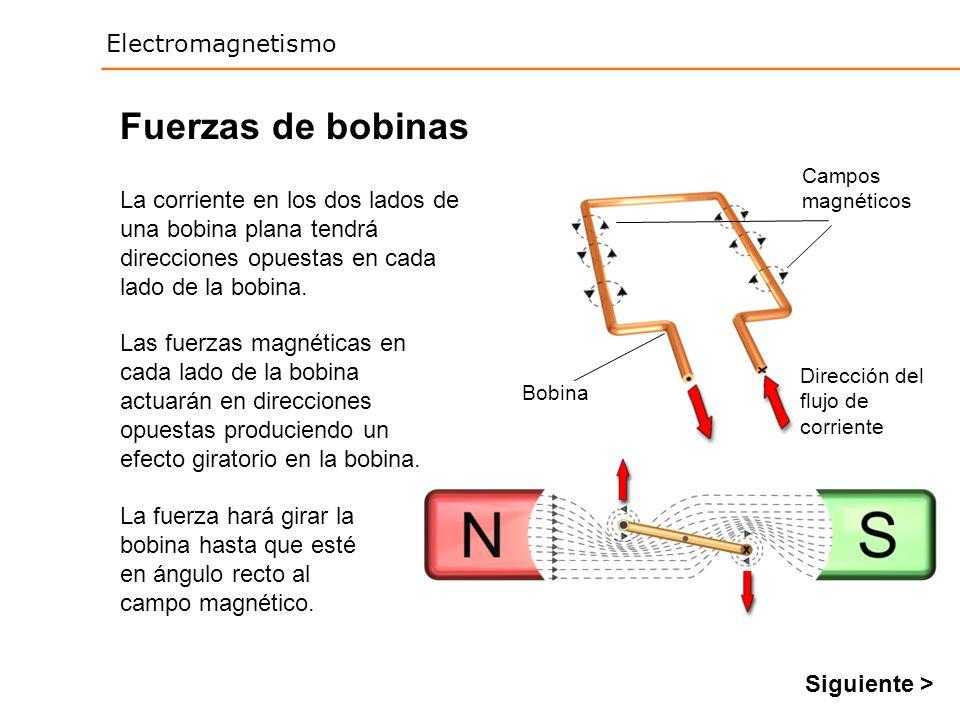 Fuerzas de bobinas Dirección del flujo de corriente. Campos magnéticos. Bobina.