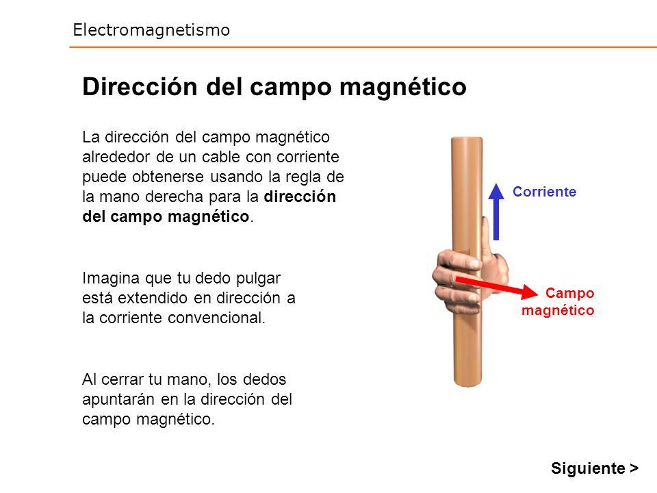 Dirección del campo magnético
