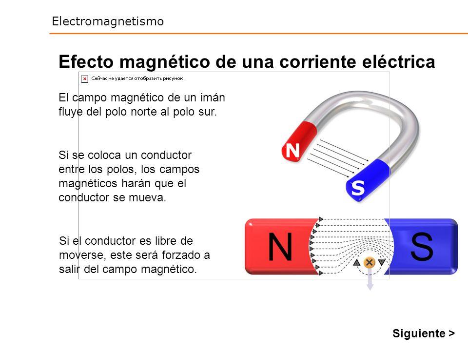 Efecto magnético de una corriente eléctrica