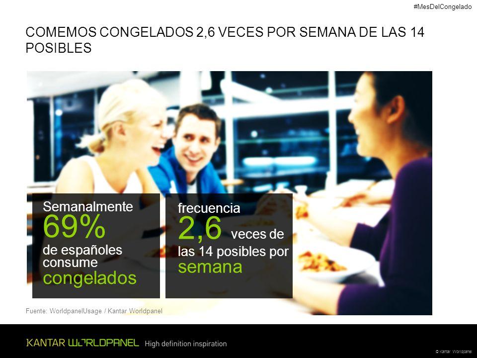 COMEMOS CONGELADOS 2,6 VECES POR SEMANA DE LAS 14 POSIBLES