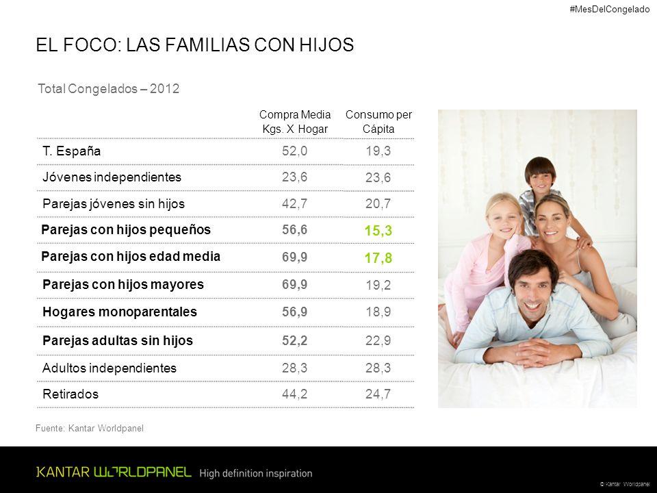 EL FOCO: LAS FAMILIAS CON HIJOS