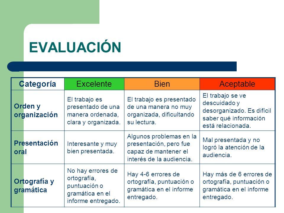 EVALUACIÓN Categoría Excelente Bien Aceptable Orden y organización