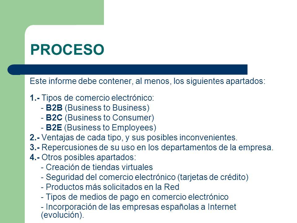 PROCESO Este informe debe contener, al menos, los siguientes apartados: 1.- Tipos de comercio electrónico: