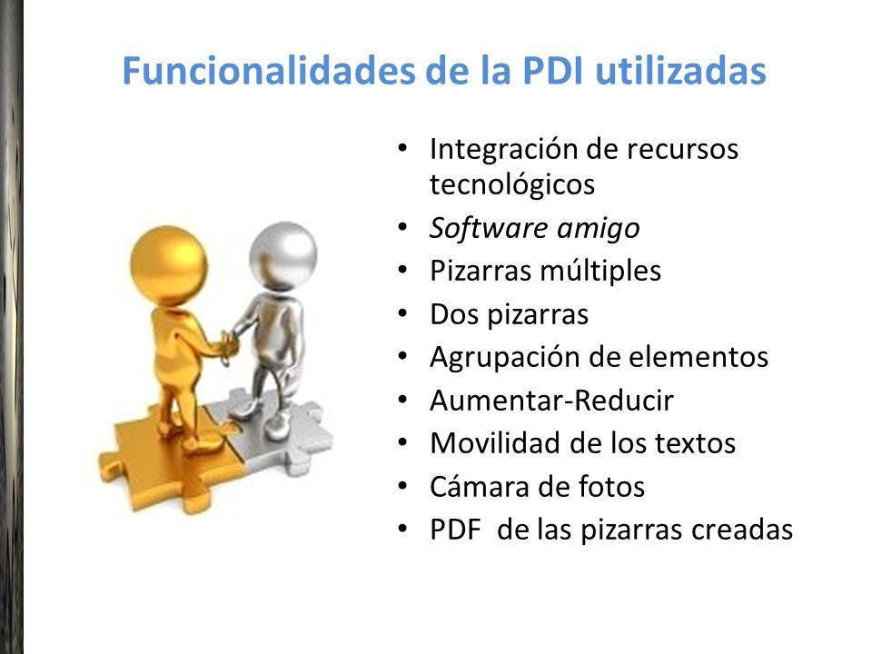Funcionalidades de la PDI utilizadas