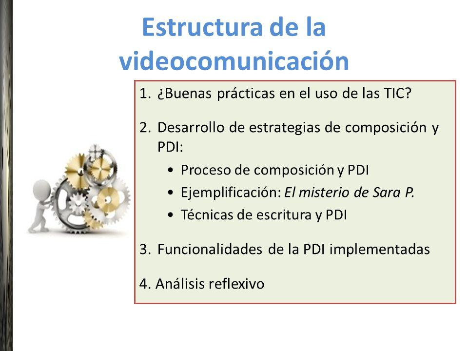 Estructura de la videocomunicación