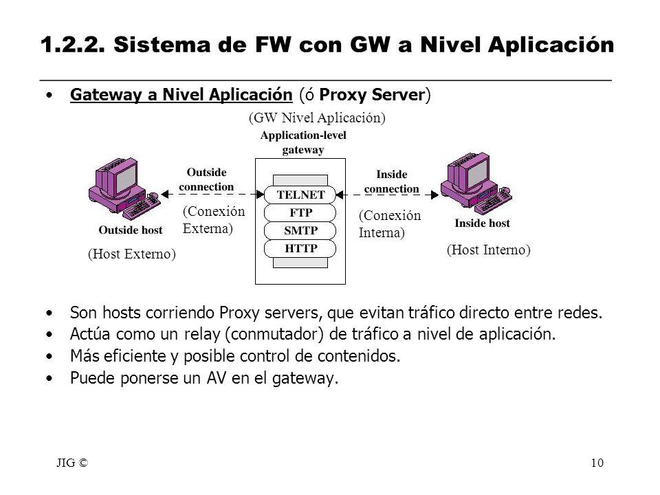 1.2.2. Sistema de FW con GW a Nivel Aplicación ____________________________________________________