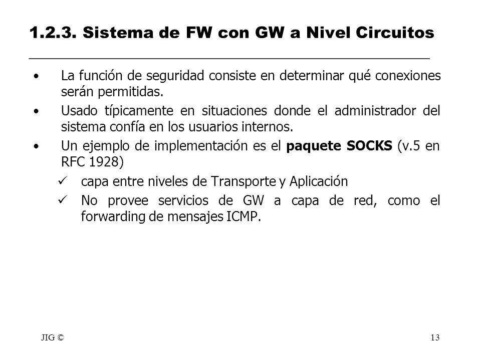 1.2.3. Sistema de FW con GW a Nivel Circuitos __________________________________________________