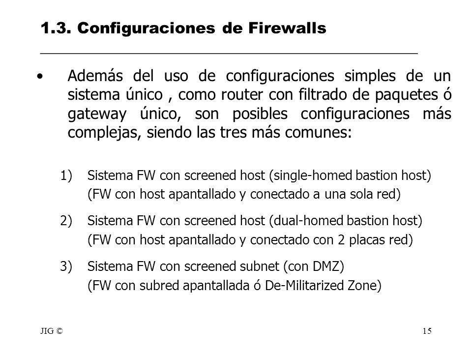 1.3. Configuraciones de Firewalls ________________________________________________