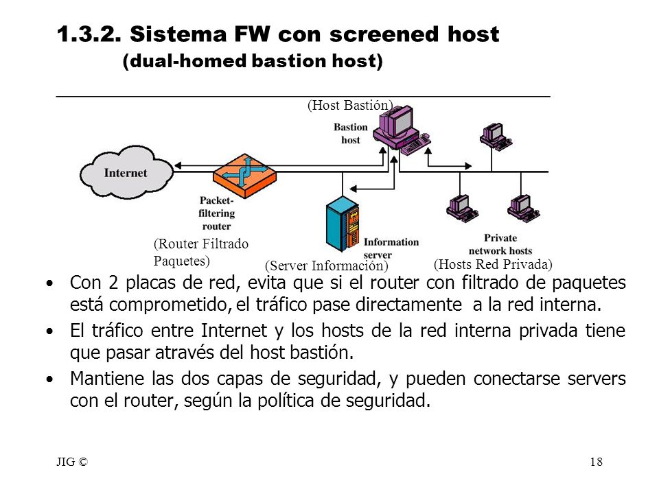 1. 3. 2. Sistema FW con screened host