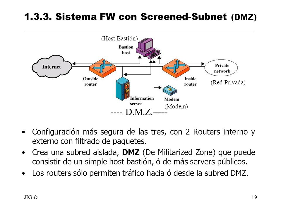 1.3.3. Sistema FW con Screened-Subnet (DMZ) _________________________________________________