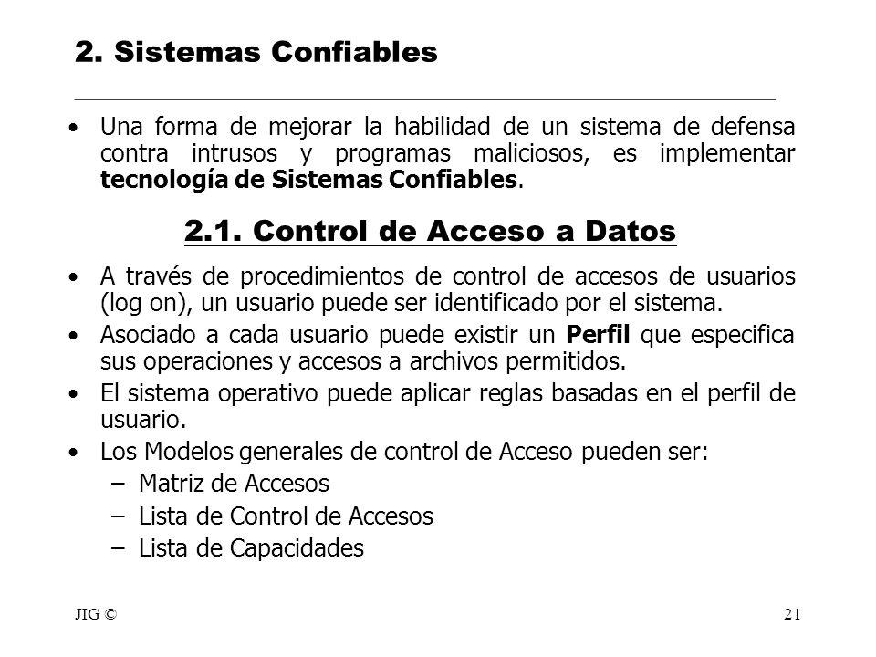 2.1. Control de Acceso a Datos
