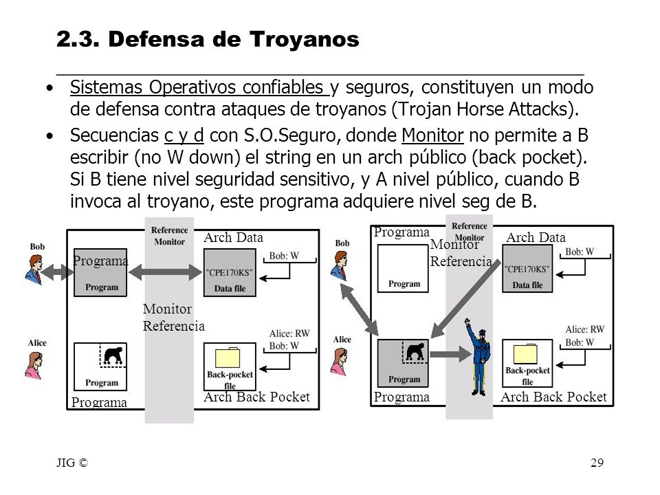 2.3. Defensa de Troyanos ________________________________________________