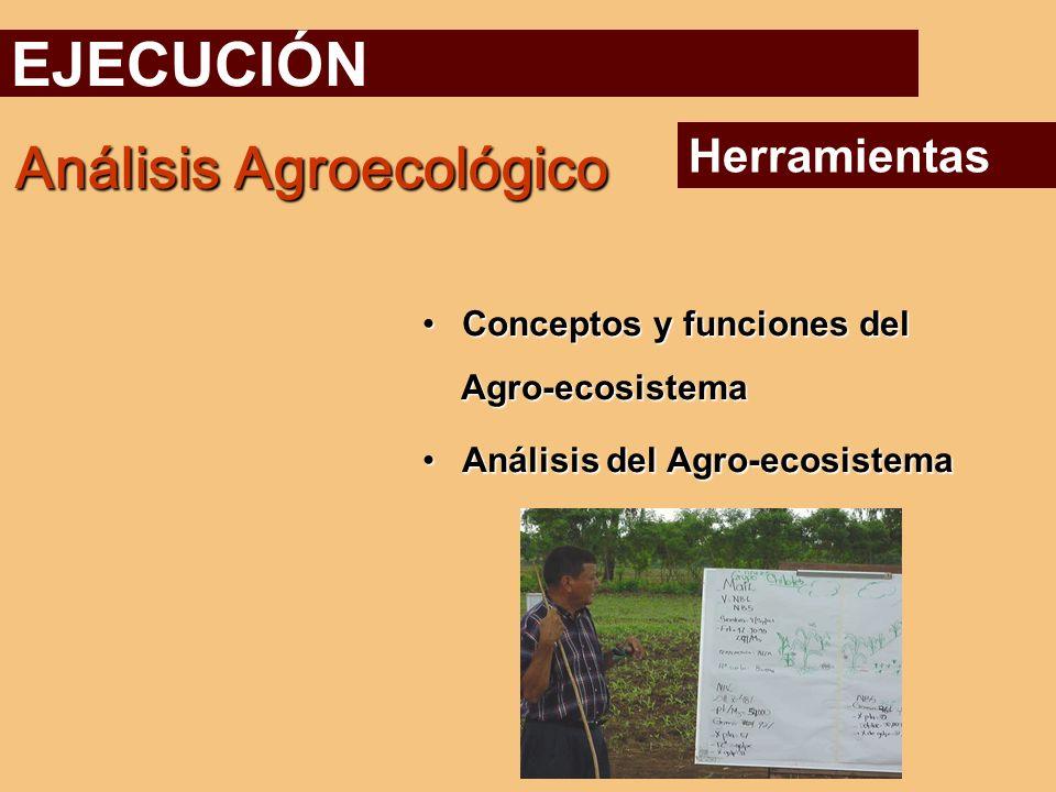 EJECUCIÓN Análisis Agroecológico Herramientas