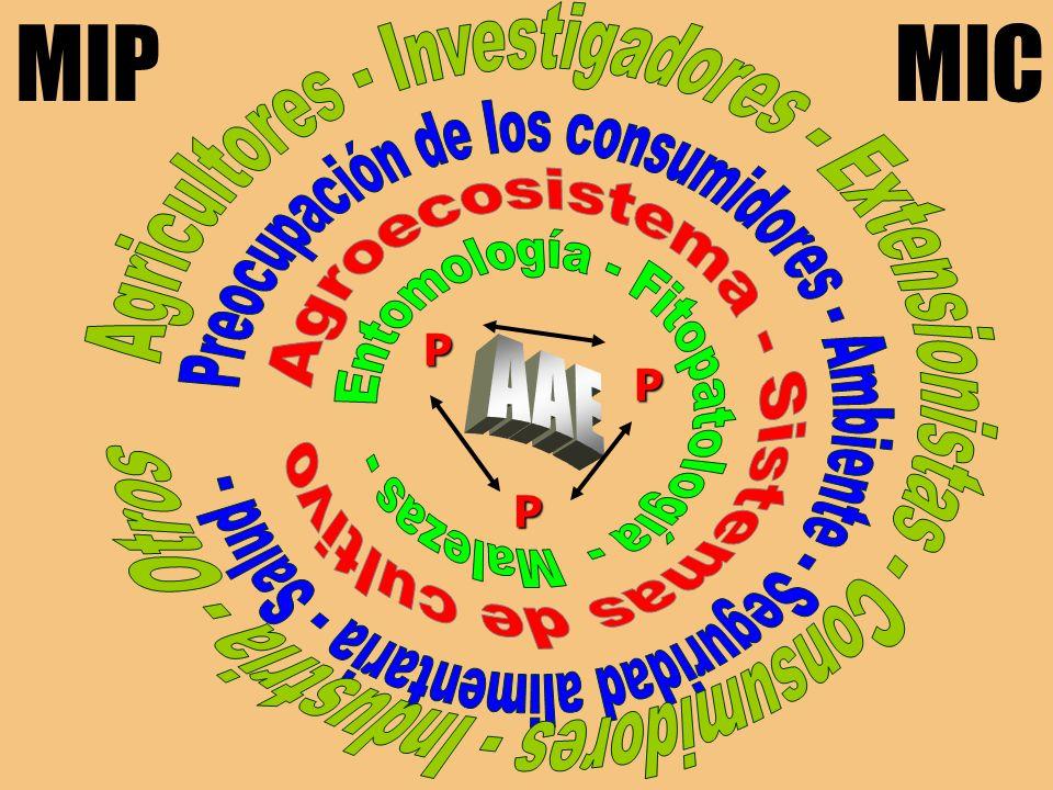 MIP Agricultores - Investigadores - Extensionistas - Consumidores - Industria - Otros. MIC.