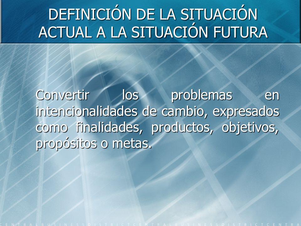 DEFINICIÓN DE LA SITUACIÓN ACTUAL A LA SITUACIÓN FUTURA