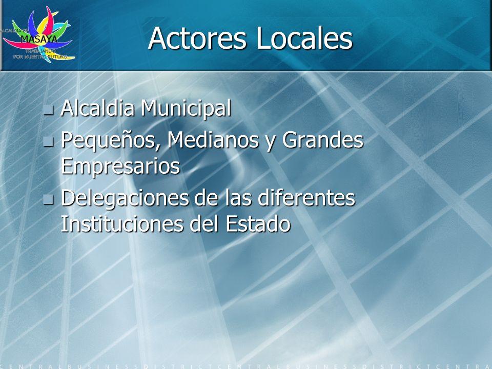 Actores Locales Alcaldia Municipal