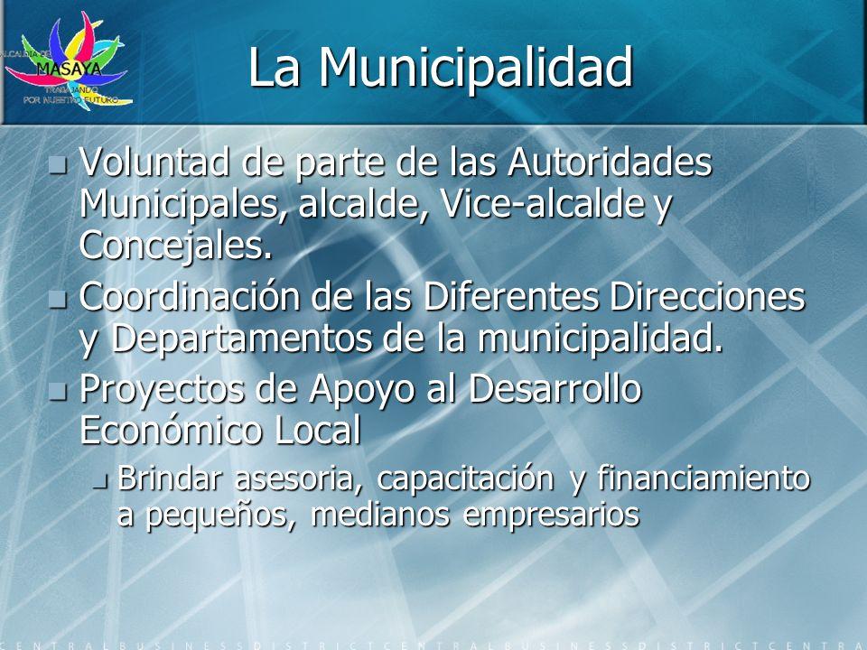 La MunicipalidadVoluntad de parte de las Autoridades Municipales, alcalde, Vice-alcalde y Concejales.