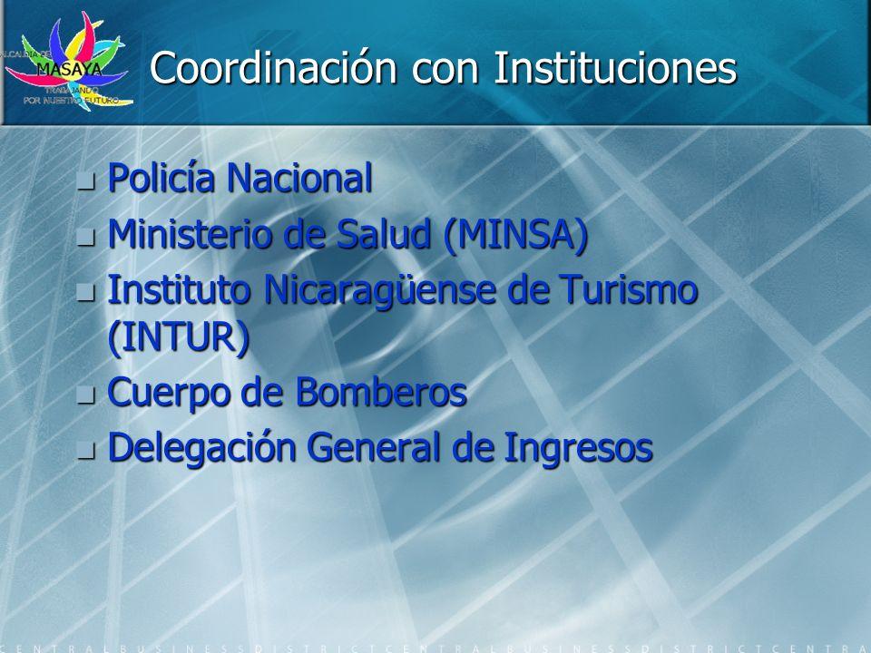 Coordinación con Instituciones