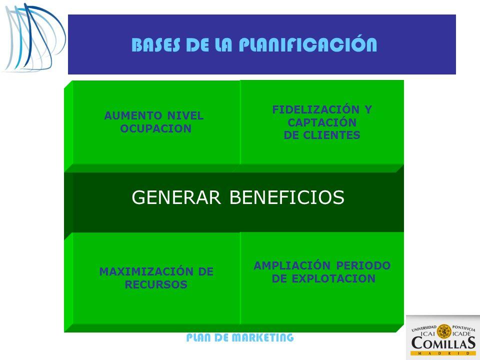 BASES DE LA PLANIFICACIÓN