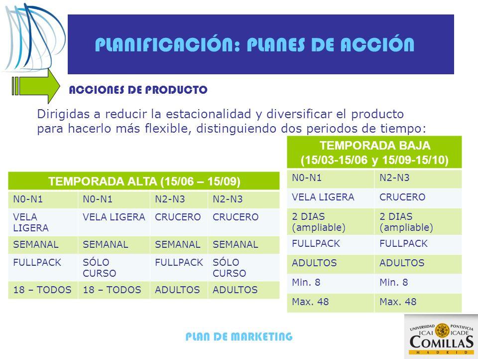 PLANIFICACIÓN: PLANES DE ACCIÓN